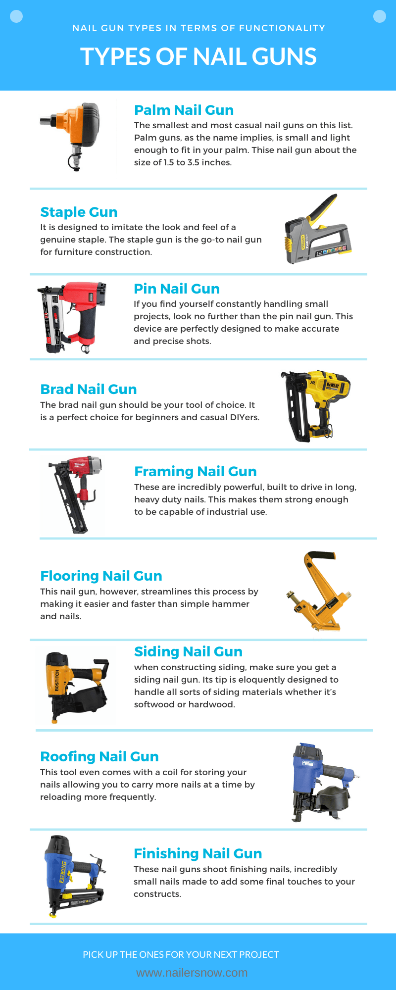 Typs of nail guns Infographic